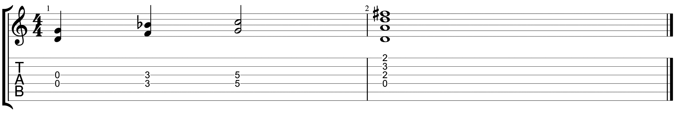 How to read guitar tab 4